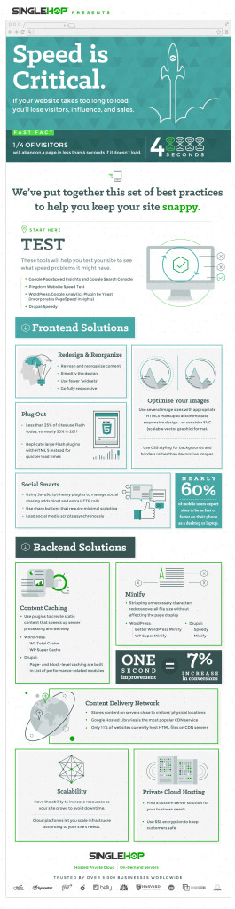 website_speed_infographic